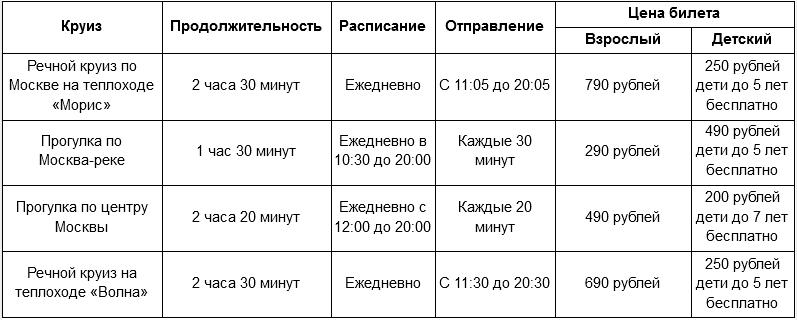 Таблица расписания и цен на речные прогулки от причала у Большого Устьинского моста
